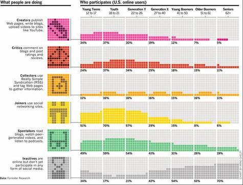 Participation_chart