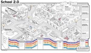 School20map